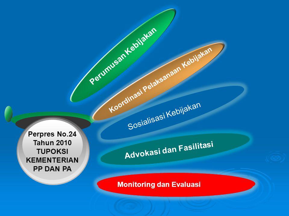 Perumusan Kebijakan Advokasi dan Fasilitasi