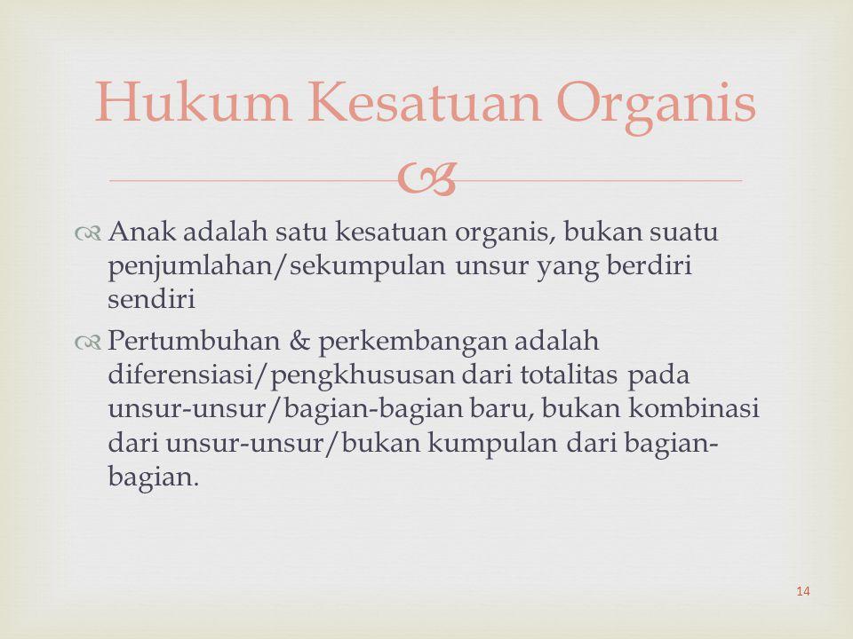 Hukum Kesatuan Organis