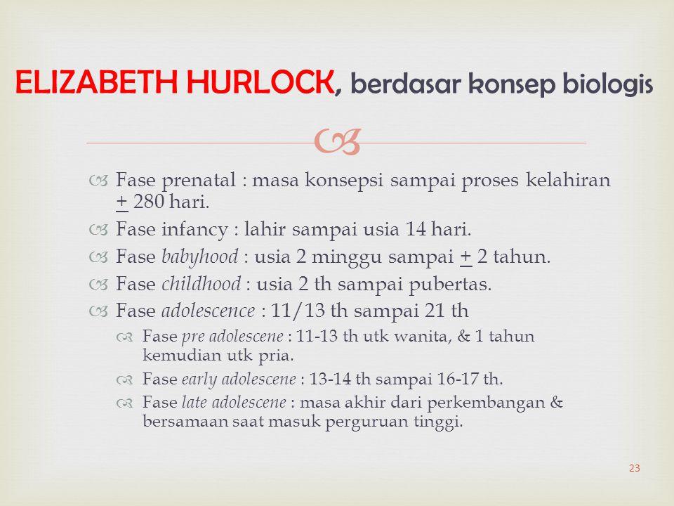 ELIZABETH HURLOCK, berdasar konsep biologis