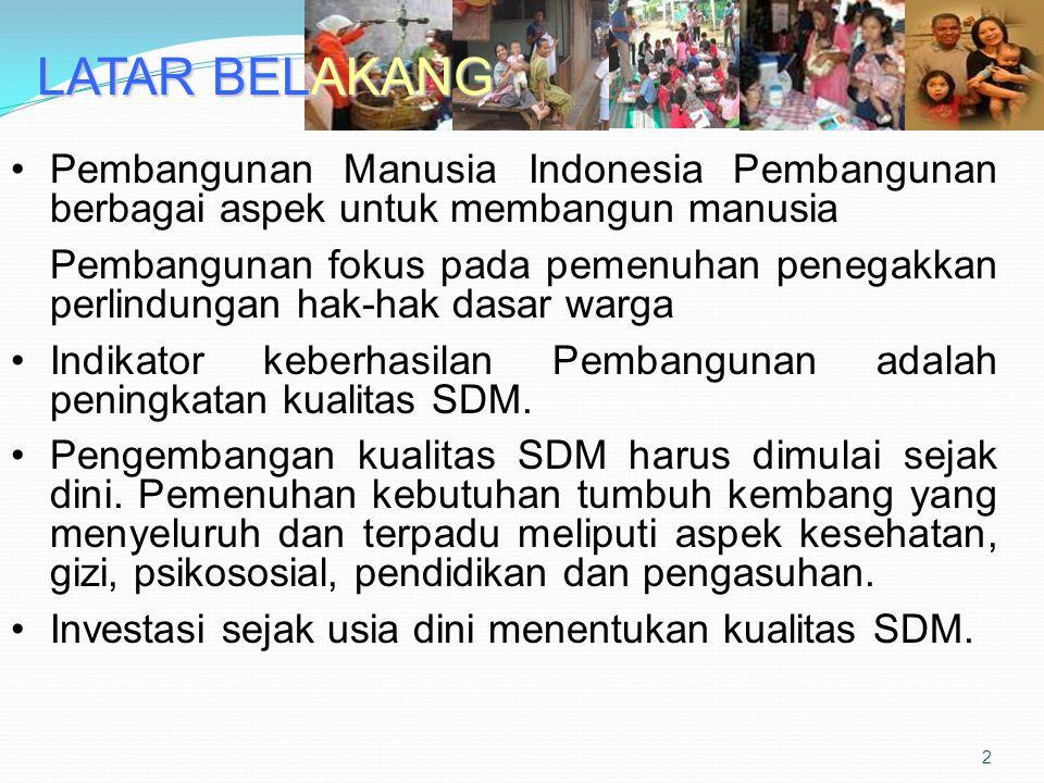 LATAR BELAKANG Pembangunan Manusia Indonesia Pembangunan berbagai aspek untuk membangun manusia.