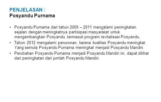 PENJELASAN : Posyandu Purnama