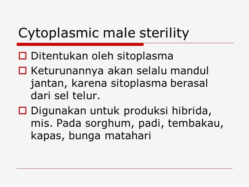 Cytoplasmic male sterility