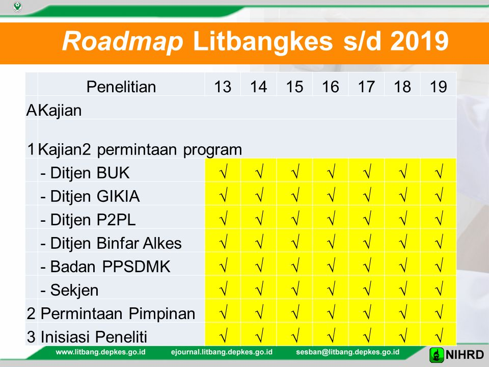 Roadmap Litbangkes s/d 2019