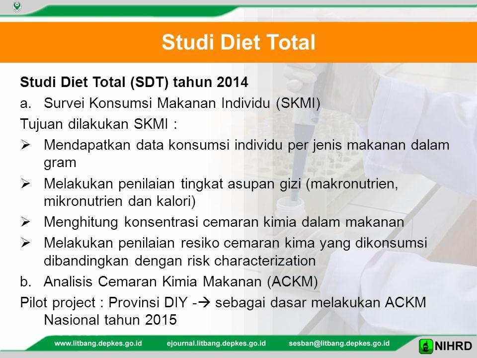 Studi Diet Total Studi Diet Total (SDT) tahun 2014