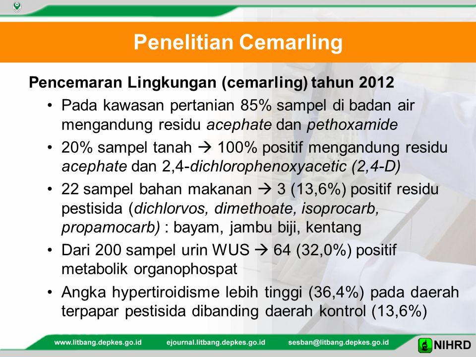 Penelitian Cemarling Pencemaran Lingkungan (cemarling) tahun 2012