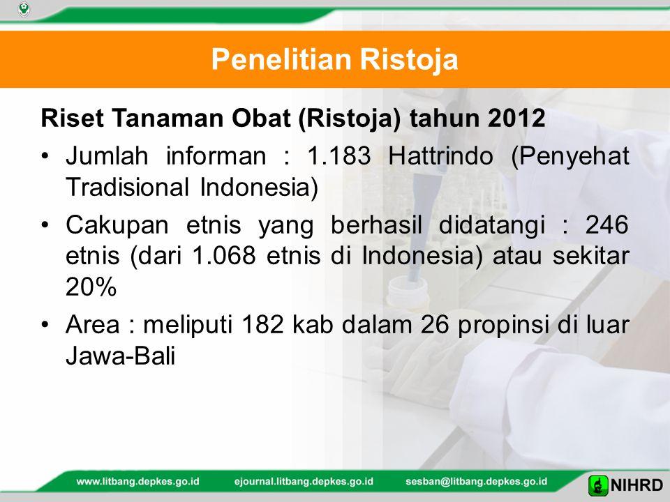 Penelitian Ristoja Riset Tanaman Obat (Ristoja) tahun 2012
