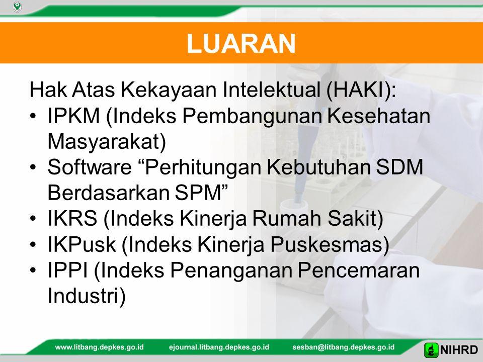 LUARAN Hak Atas Kekayaan Intelektual (HAKI):