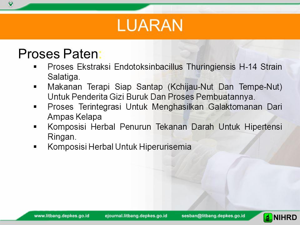 LUARAN Proses Paten: Proses Ekstraksi Endotoksinbacillus Thuringiensis H-14 Strain Salatiga.
