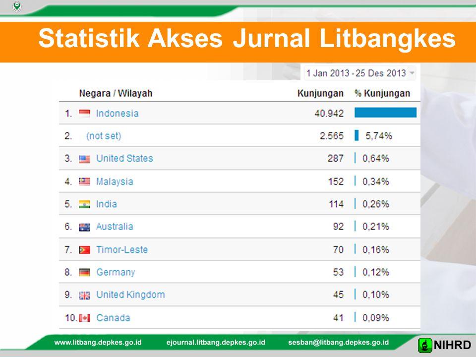 Statistik Akses Jurnal Litbangkes