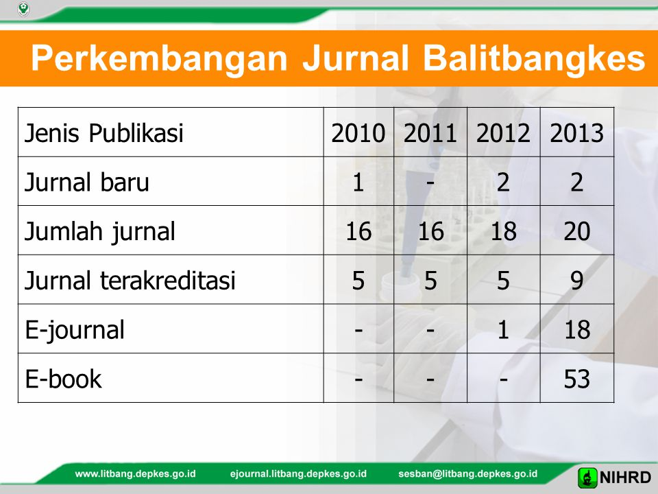 Perkembangan Jurnal Balitbangkes