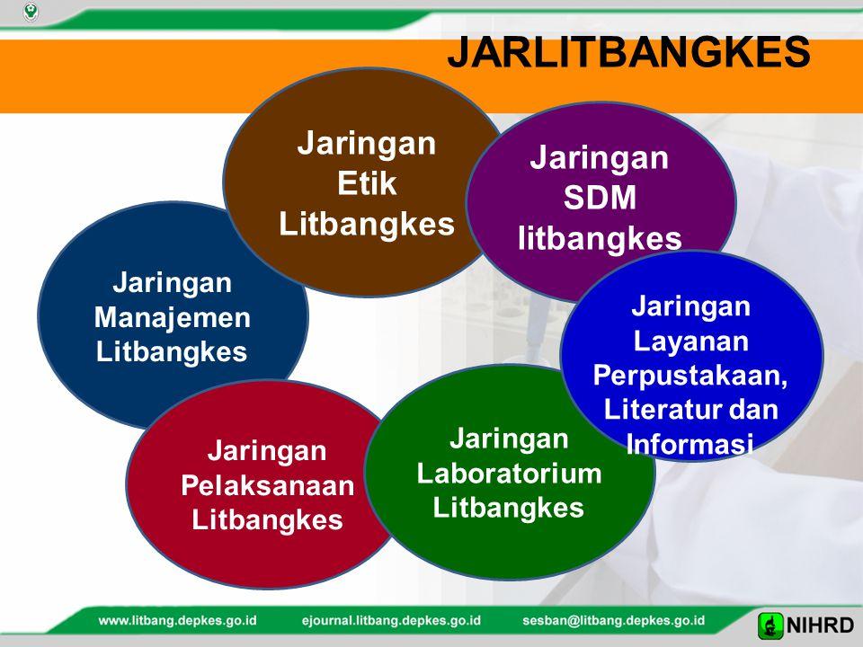 JARLITBANGKES Jaringan Etik Litbangkes Jaringan SDM litbangkes