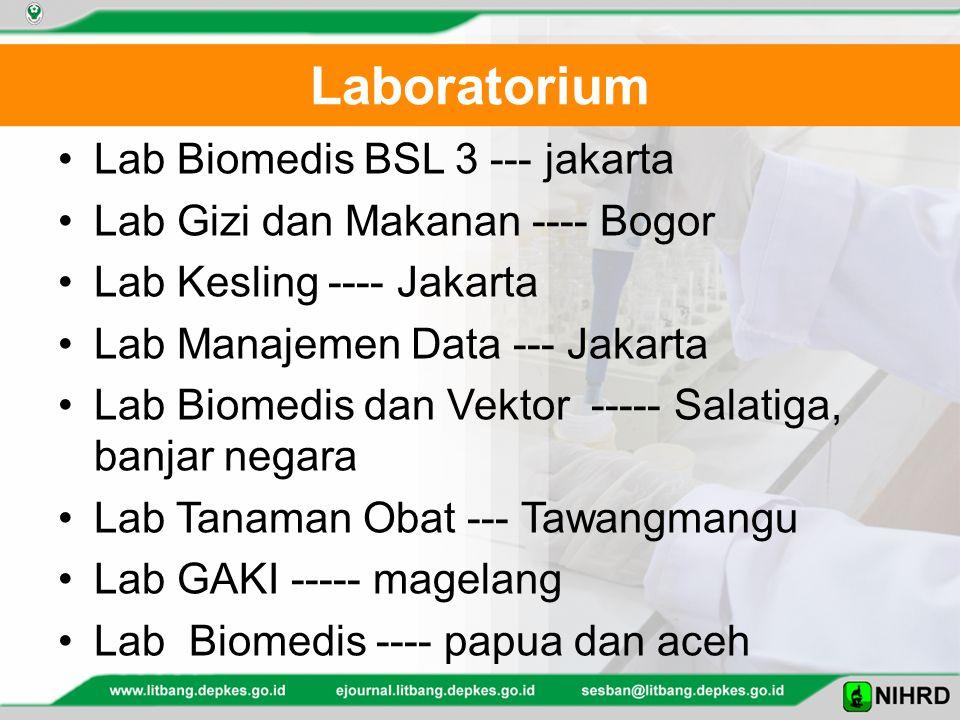 Laboratorium Lab Biomedis BSL 3 --- jakarta