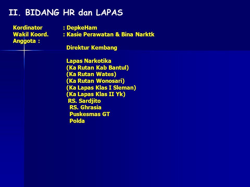 II. BIDANG HR dan LAPAS Kordinator : DepkeHam