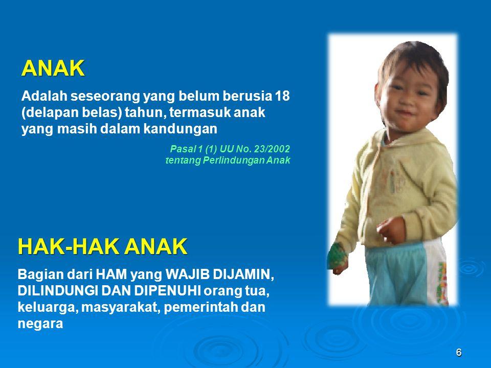 ANAK Adalah seseorang yang belum berusia 18 (delapan belas) tahun, termasuk anak yang masih dalam kandungan.