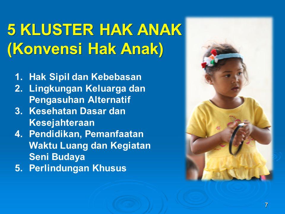 5 KLUSTER HAK ANAK (Konvensi Hak Anak) Hak Sipil dan Kebebasan