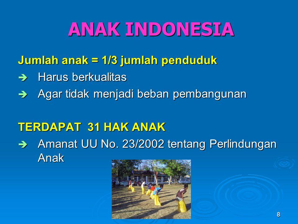 ANAK INDONESIA Jumlah anak = 1/3 jumlah penduduk Harus berkualitas