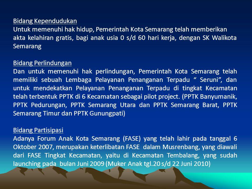 Bidang Kependudukan Untuk memenuhi hak hidup, Pemerintah Kota Semarang telah memberikan.