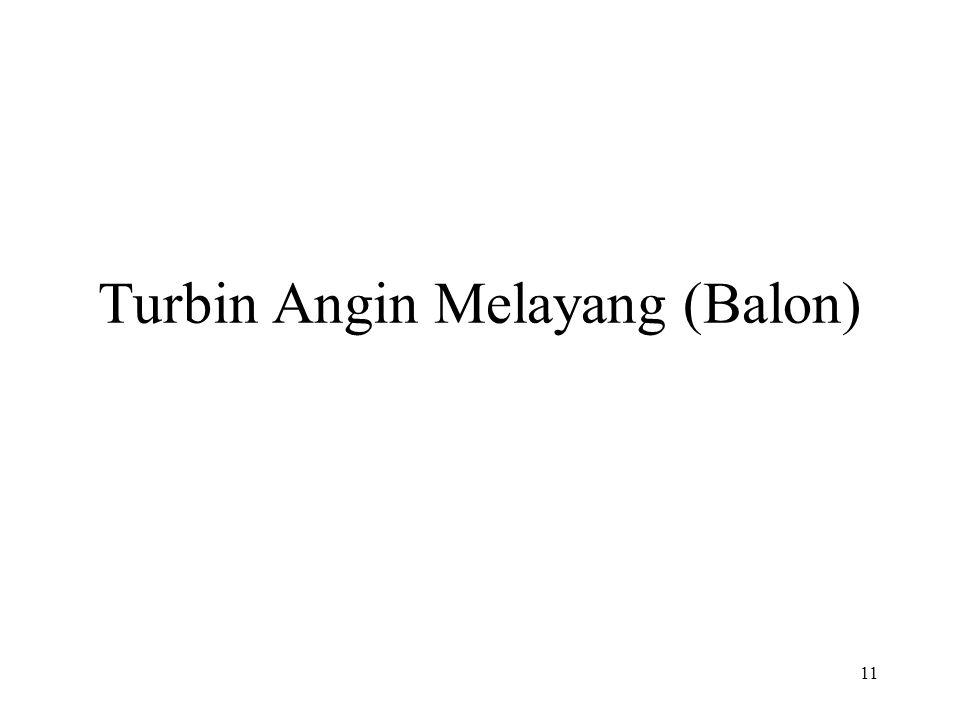 Turbin Angin Melayang (Balon)