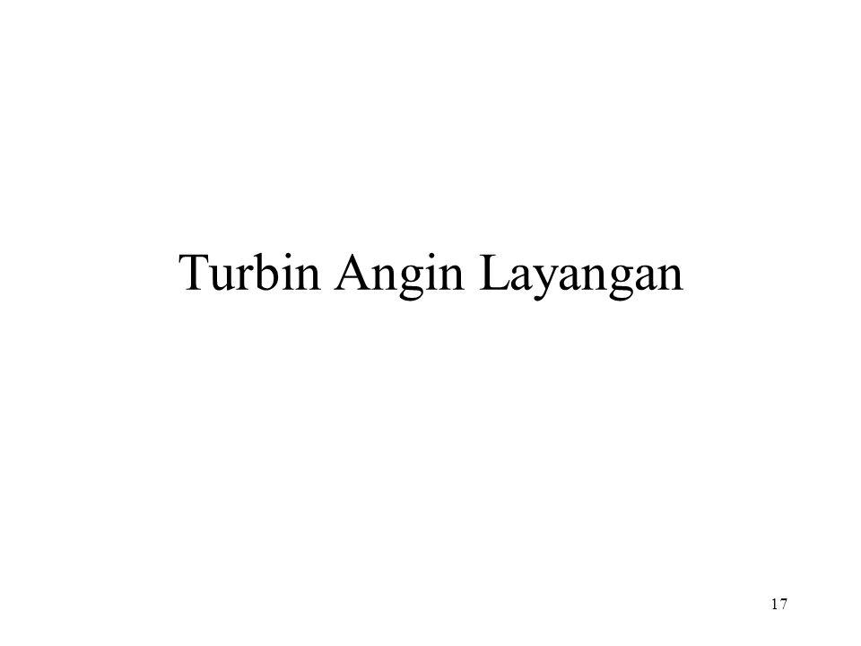 Turbin Angin Layangan