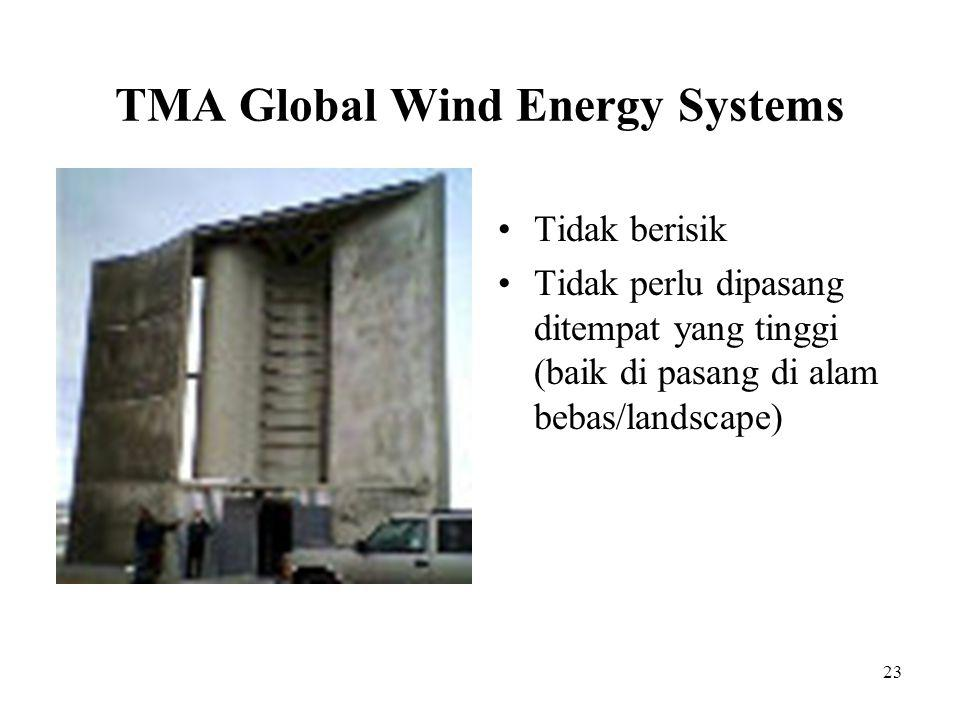 TMA Global Wind Energy Systems