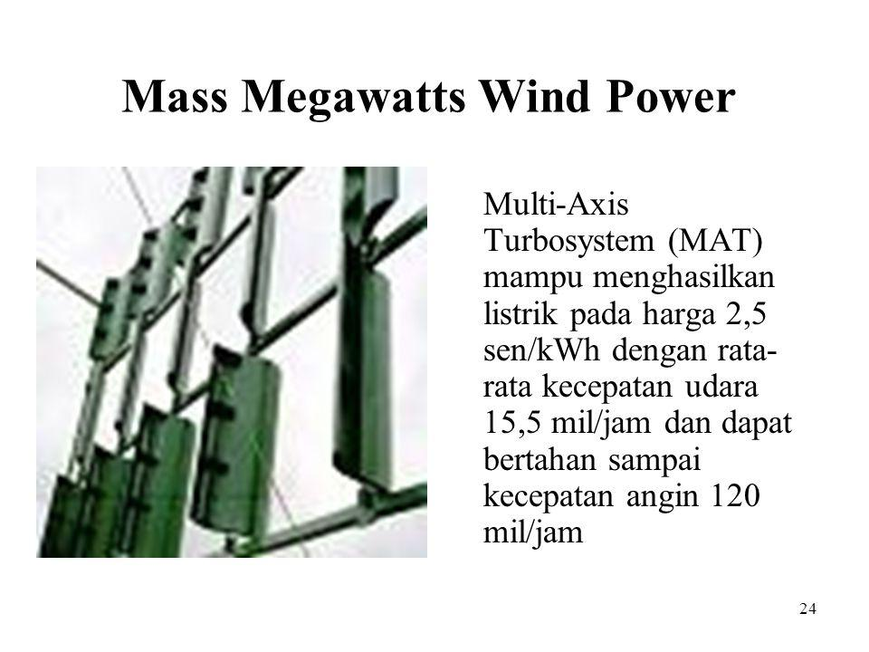Mass Megawatts Wind Power