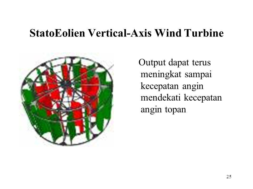 StatoEolien Vertical-Axis Wind Turbine
