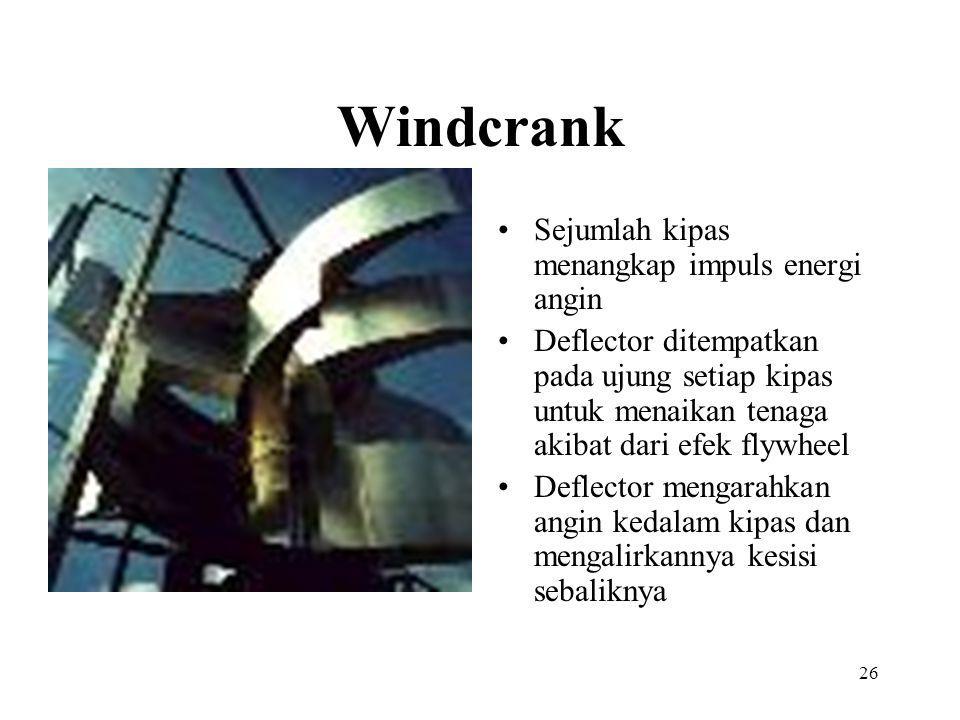 Windcrank Sejumlah kipas menangkap impuls energi angin