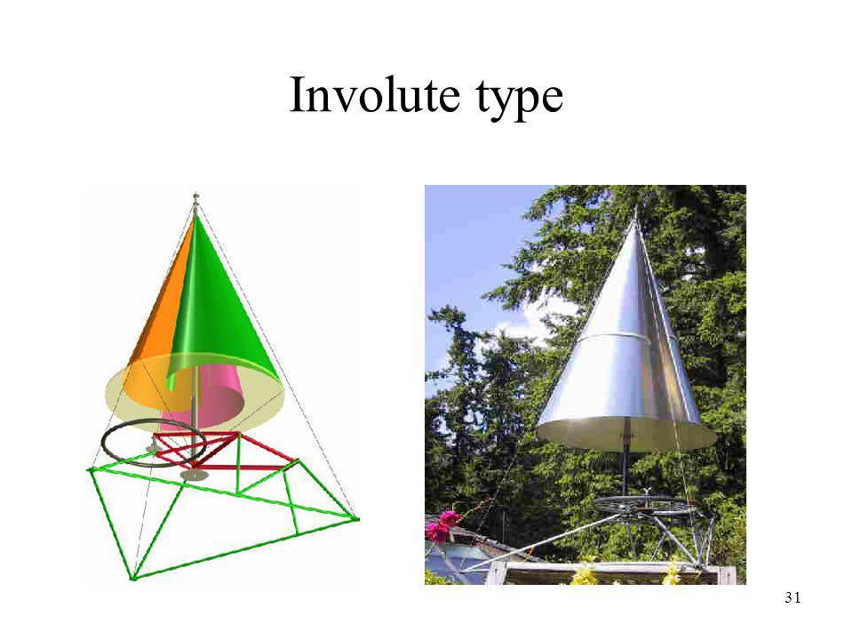 Involute type
