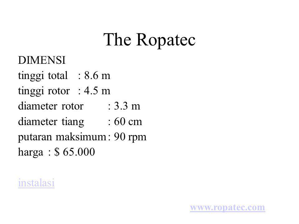 The Ropatec DIMENSI tinggi total : 8.6 m tinggi rotor : 4.5 m