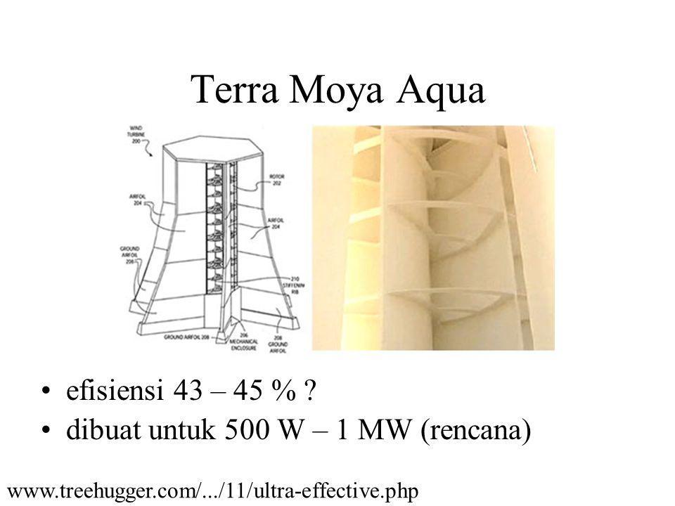 Terra Moya Aqua efisiensi 43 – 45 %