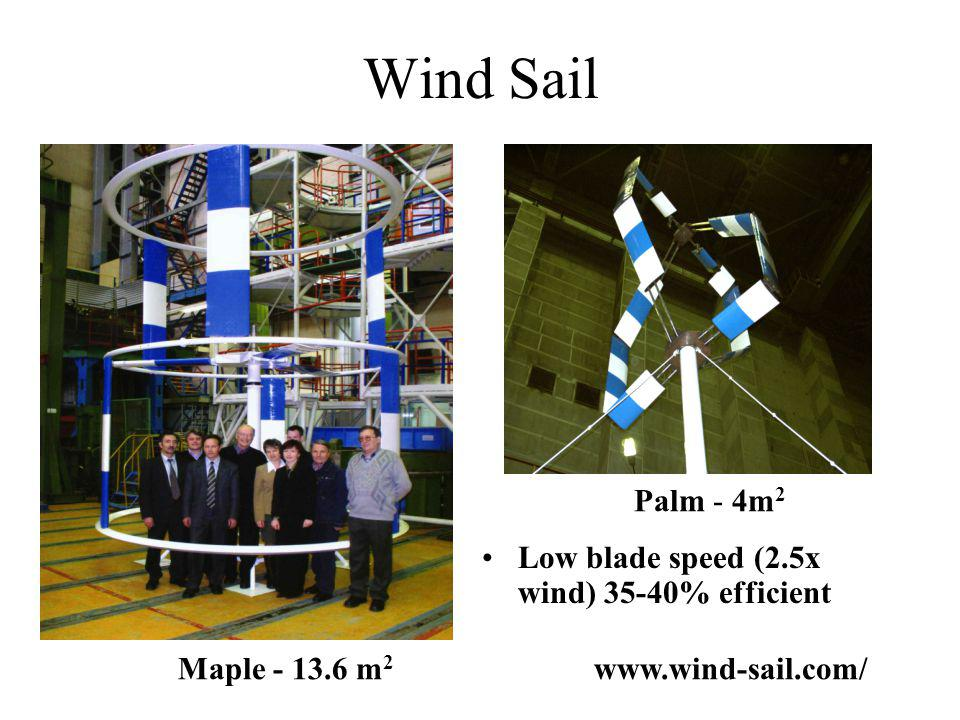 Wind Sail Palm - 4m2 Low blade speed (2.5x wind) 35-40% efficient