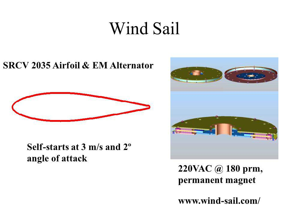 Wind Sail SRCV 2035 Airfoil & EM Alternator