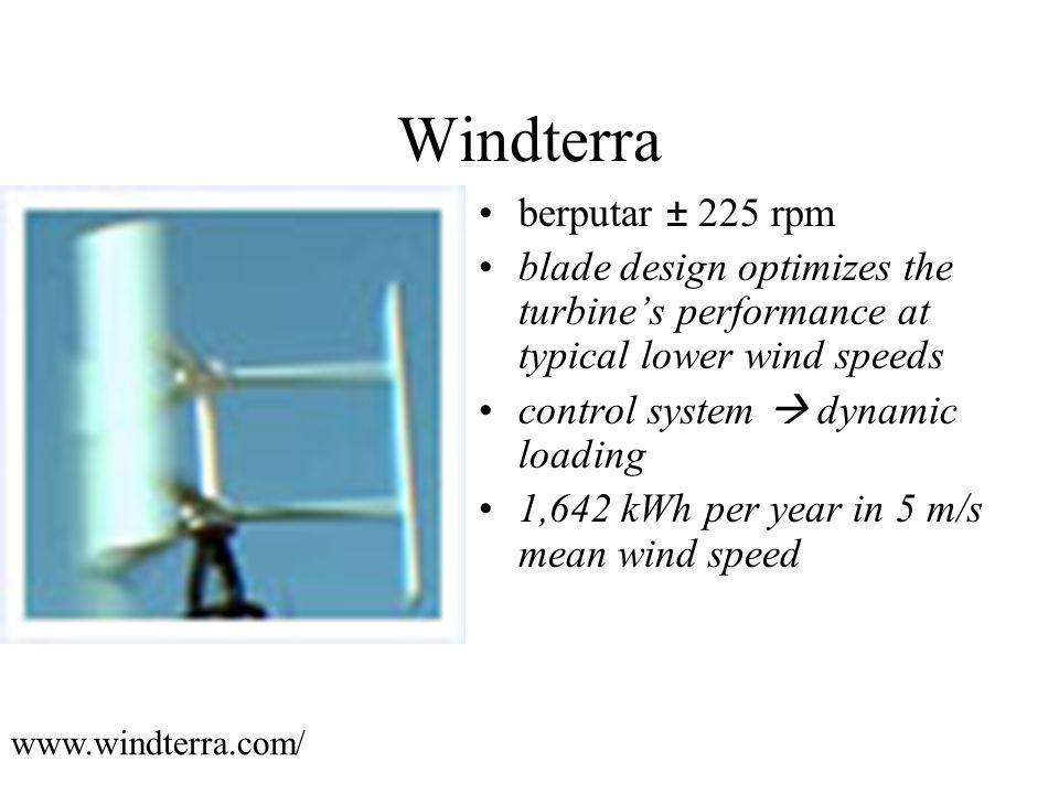 Windterra berputar ± 225 rpm