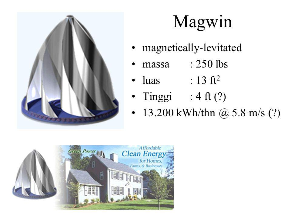 Magwin magnetically-levitated massa : 250 lbs luas : 13 ft2