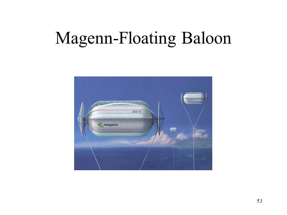 Magenn-Floating Baloon