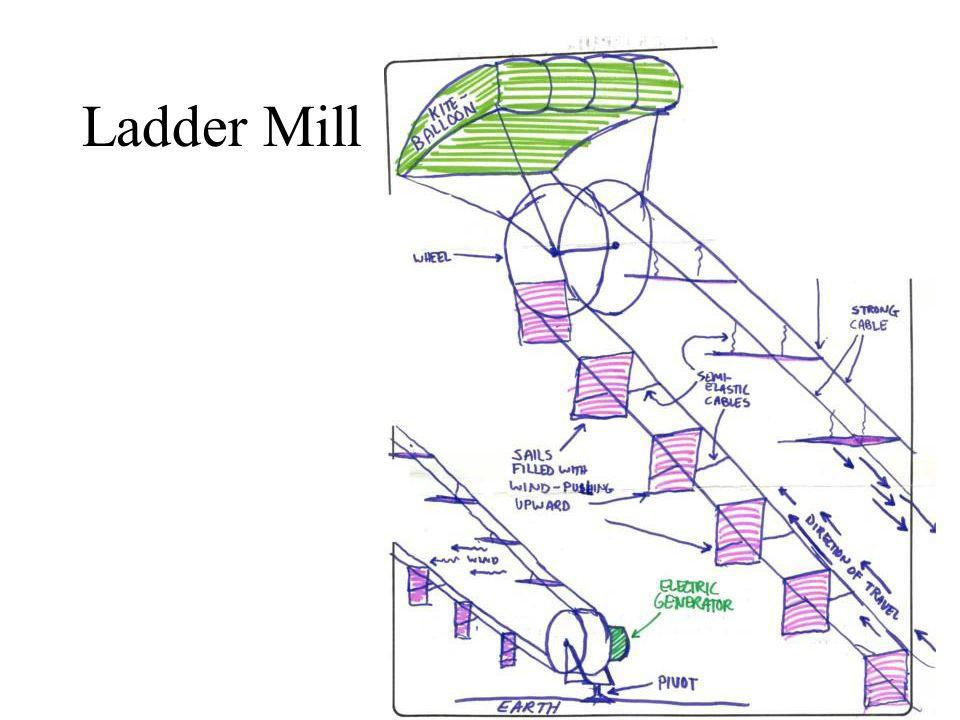Ladder Mill