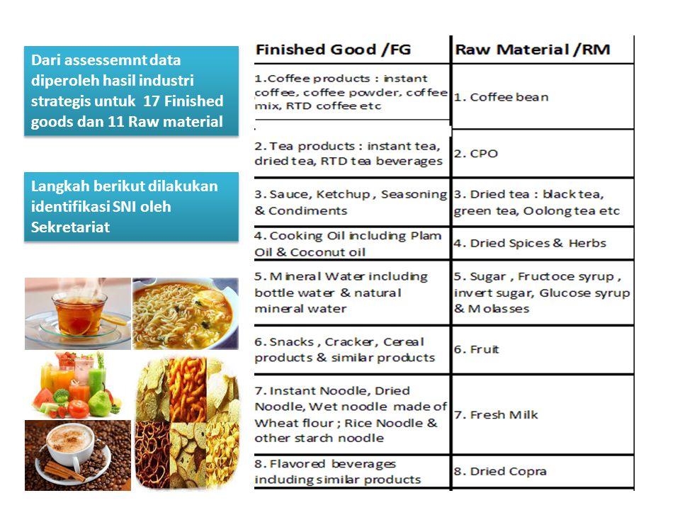Dari assessemnt data diperoleh hasil industri strategis untuk 17 Finished goods dan 11 Raw material.