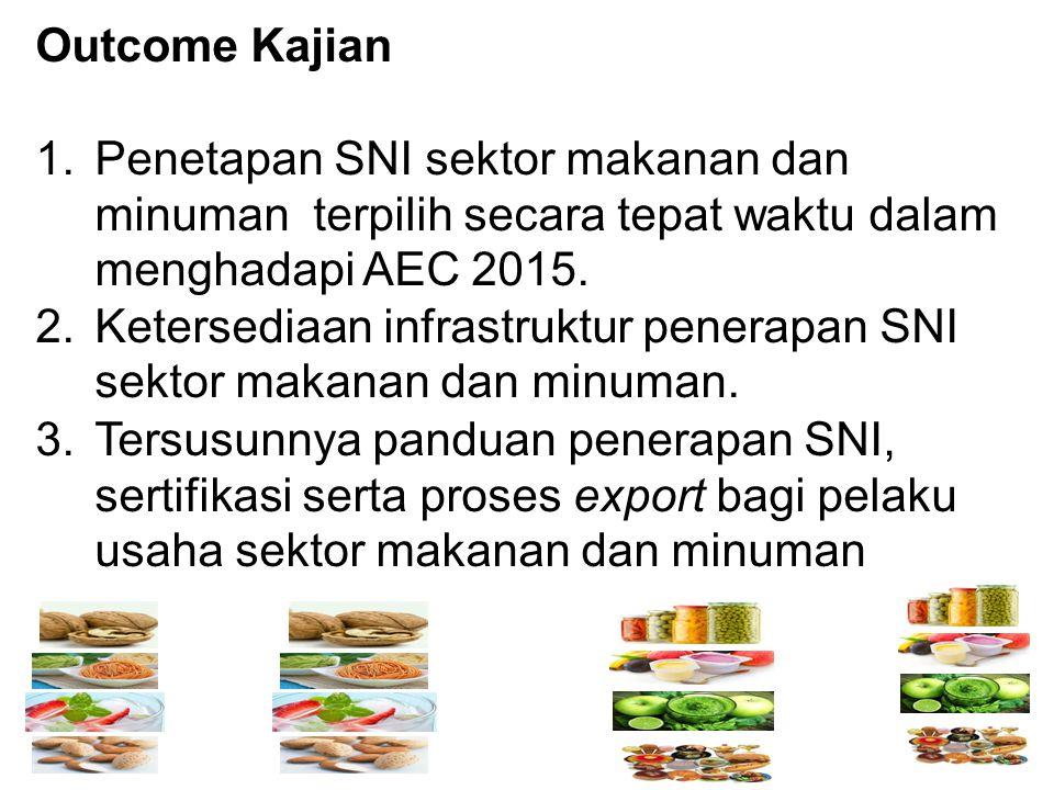 Outcome Kajian Penetapan SNI sektor makanan dan minuman terpilih secara tepat waktu dalam menghadapi AEC 2015.