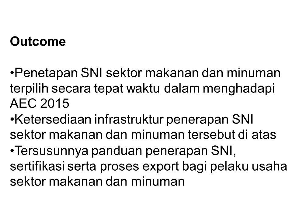Outcome Penetapan SNI sektor makanan dan minuman terpilih secara tepat waktu dalam menghadapi AEC 2015.