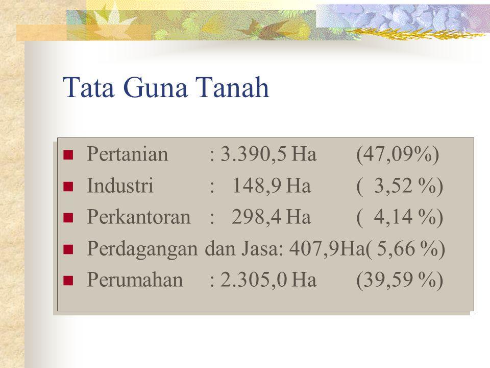 Tata Guna Tanah Pertanian : 3.390,5 Ha (47,09%)