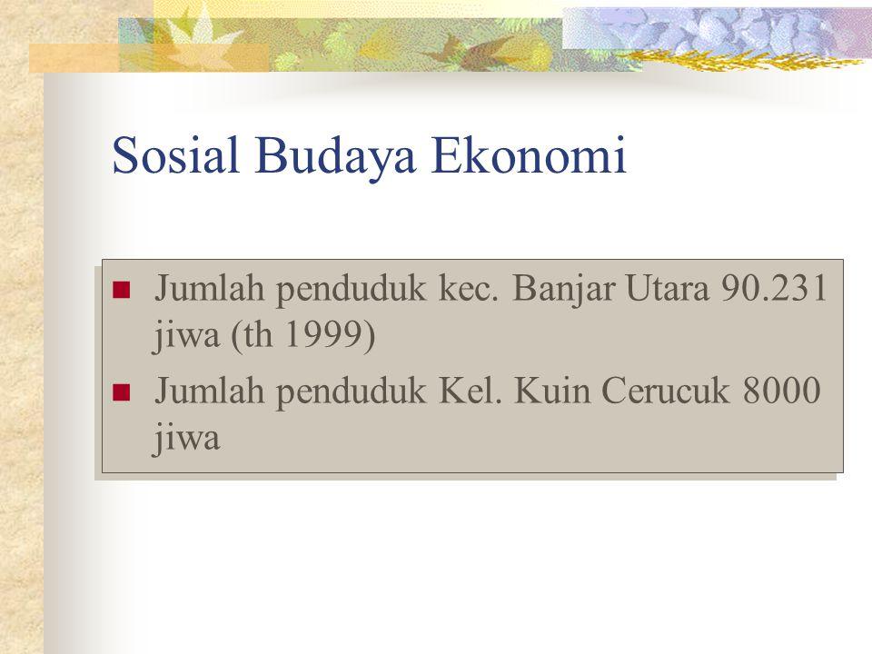 Sosial Budaya Ekonomi Jumlah penduduk kec. Banjar Utara 90.231 jiwa (th 1999) Jumlah penduduk Kel.