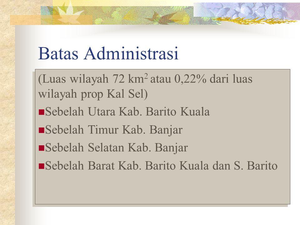 Batas Administrasi (Luas wilayah 72 km2 atau 0,22% dari luas wilayah prop Kal Sel) Sebelah Utara Kab. Barito Kuala.