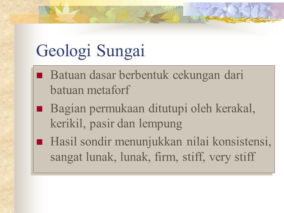 Geologi Sungai Batuan dasar berbentuk cekungan dari batuan metaforf