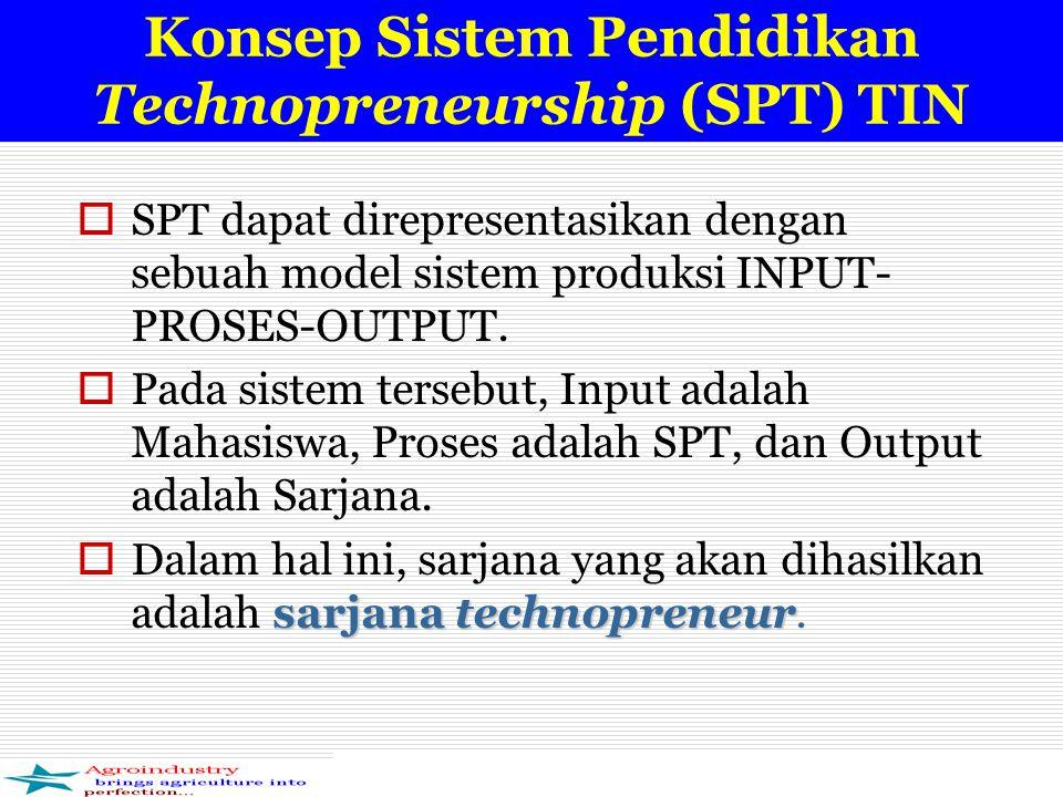 Konsep Sistem Pendidikan Technopreneurship (SPT) TIN