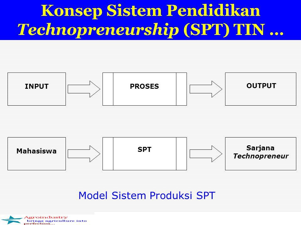 Konsep Sistem Pendidikan Technopreneurship (SPT) TIN …
