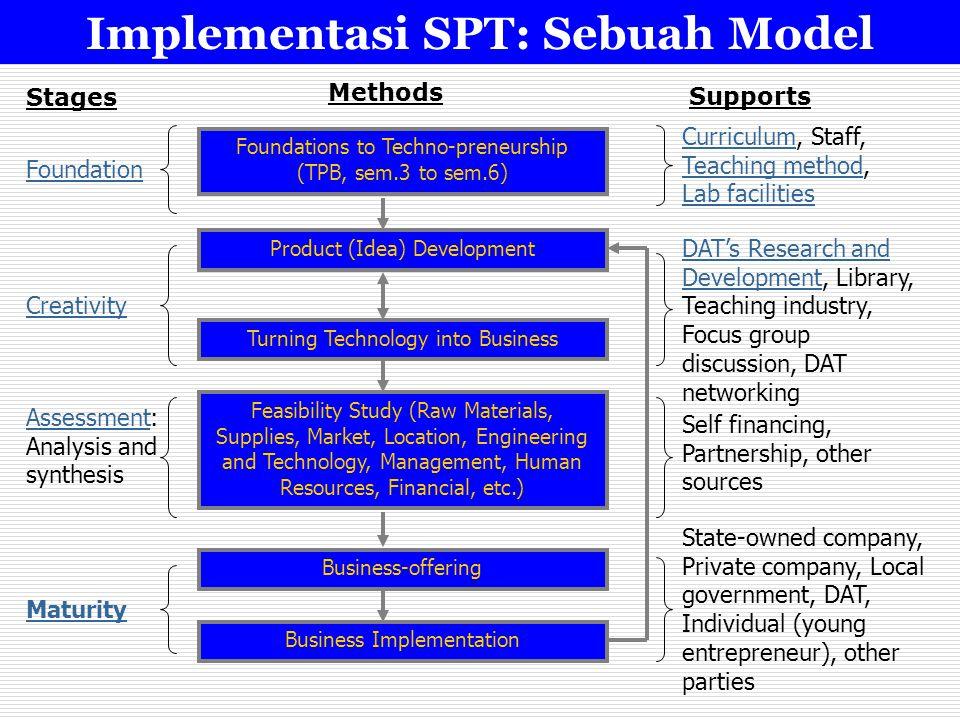 Implementasi SPT: Sebuah Model