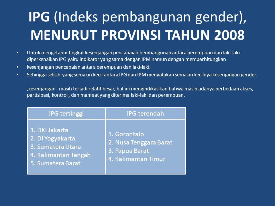 IPG (Indeks pembangunan gender), MENURUT PROVINSI TAHUN 2008