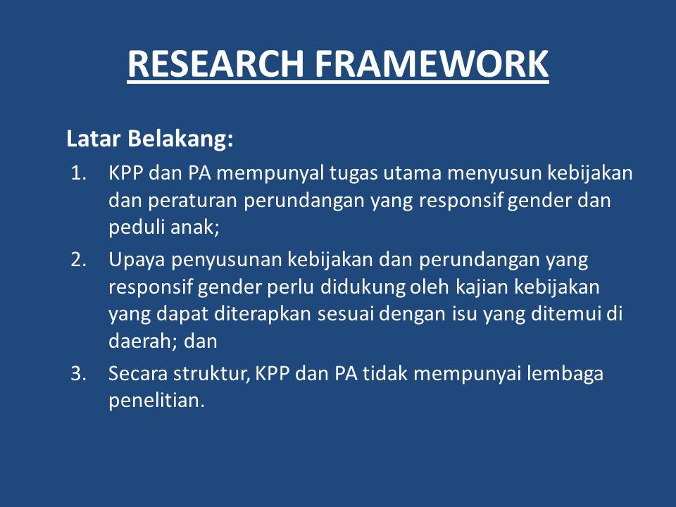 RESEARCH FRAMEWORK Latar Belakang: