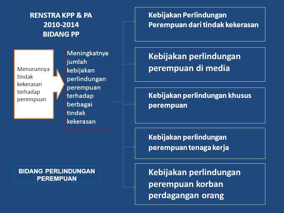 RENSTRA KPP & PA 2010-2014 BIDANG PP BIDANG PERLINDUNGAN PEREMPUAN