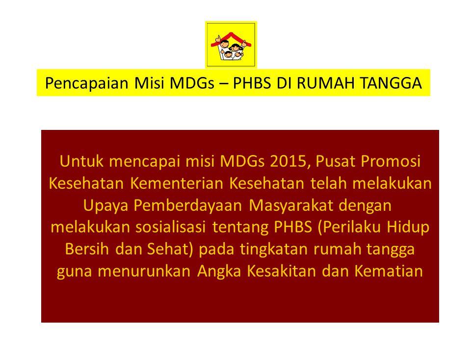 Pencapaian Misi MDGs – PHBS DI RUMAH TANGGA